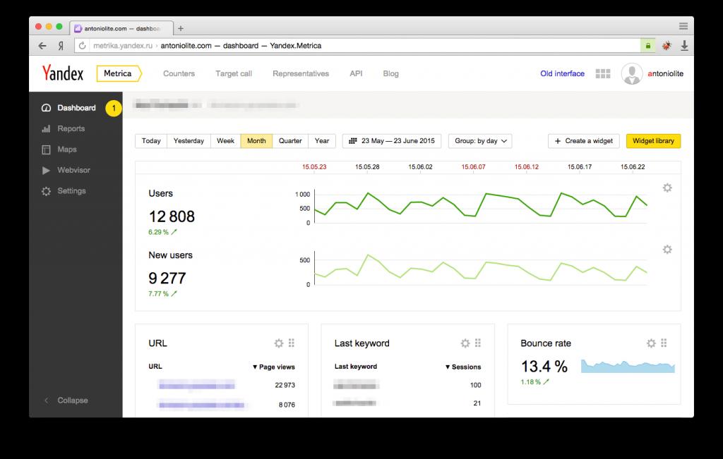 Nuevo interfaz de Yandex Metrika