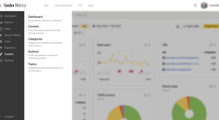 Informes de contenido en Yandex Metrica