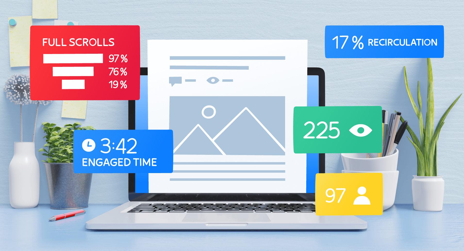 Yandex Metrica Content Reports
